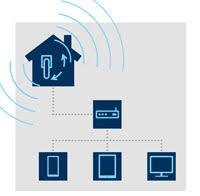 Perché conviene avere un sensore radio enocean