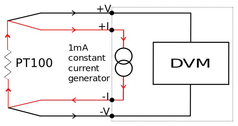 sonde-pt100-schede-tecniche-e-caratteristiche