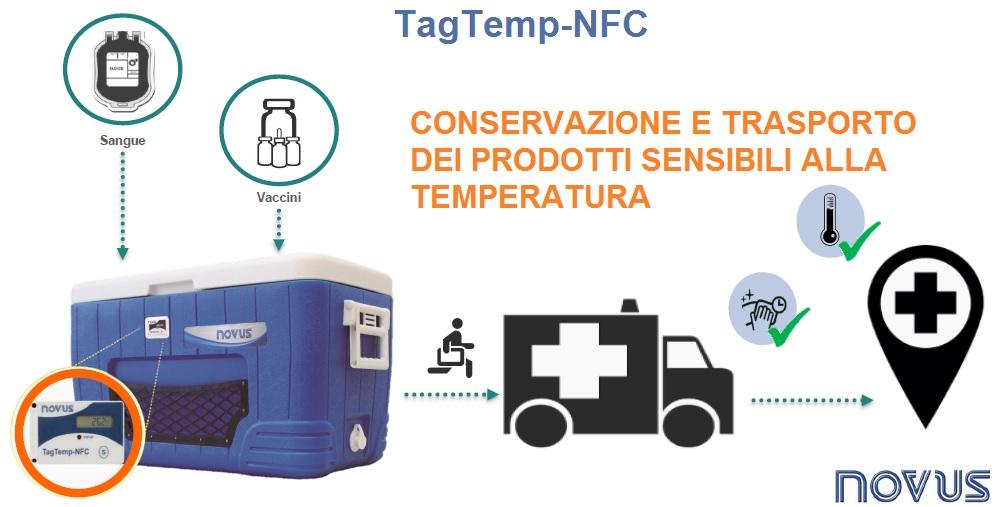 Applicazione TagTemp-NFC